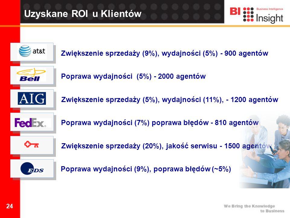24 Uzyskane ROI u Klientów Zwiększenie sprzedaży (20%), jakość serwisu - 1500 agentów Zwiększenie sprzedaży (5%), wydajności (11%), - 1200 agentów Zwiększenie sprzedaży (9%), wydajności (5%) - 900 agentów Poprawa wydajności (7%) poprawa błędów - 810 agentów Poprawa wydajności (5%) - 2000 agentów Poprawa wydajności (9%), poprawa błędów (~5%)