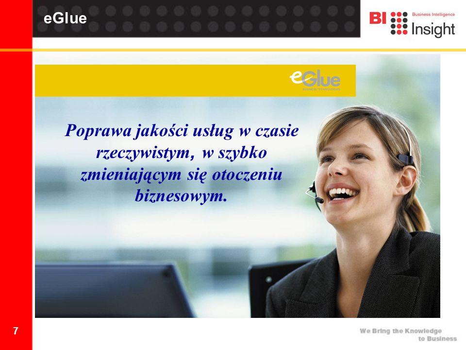 7 eGlue Poprawa jakości usług w czasie rzeczywistym, w szybko zmieniającym się otoczeniu biznesowym.