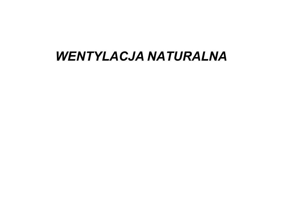 WENTYLACJA NATURALNA
