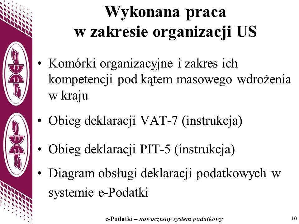 10 e-Podatki – nowoczesny system podatkowy 10 Wykonana praca w zakresie organizacji US Komórki organizacyjne i zakres ich kompetencji pod kątem masowego wdrożenia w kraju Obieg deklaracji VAT-7 (instrukcja) Obieg deklaracji PIT-5 (instrukcja) Diagram obsługi deklaracji podatkowych w systemie e-Podatki