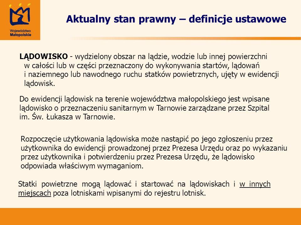 Aktualny stan prawny – definicje ustawowe LĄDOWISKO - wydzielony obszar na lądzie, wodzie lub innej powierzchni w całości lub w części przeznaczony do