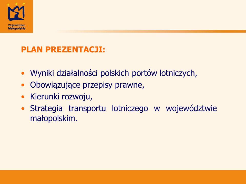 PLAN PREZENTACJI: Wyniki działalności polskich portów lotniczych, Obowiązujące przepisy prawne, Kierunki rozwoju, Strategia transportu lotniczego w wo