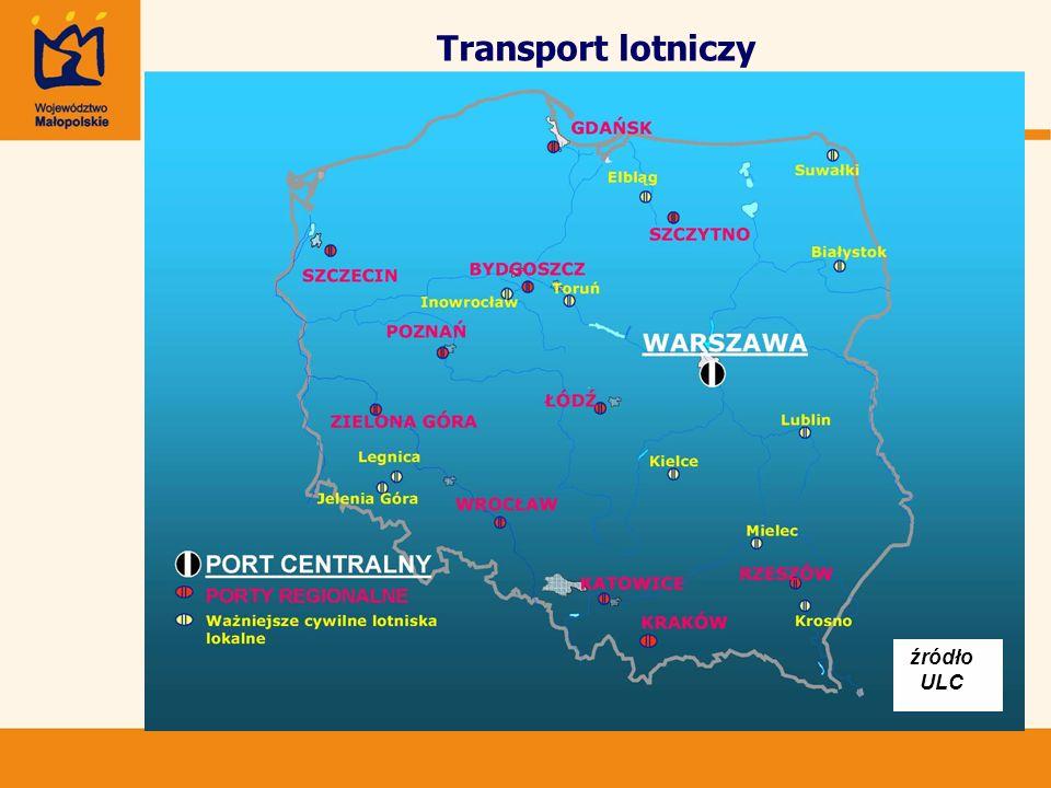źródło ULC Transport lotniczy