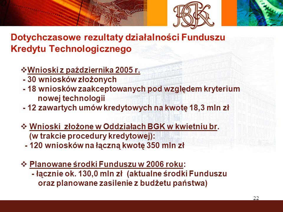 22 Dotychczasowe rezultaty działalności Funduszu Kredytu Technologicznego Wnioski z października 2005 r.