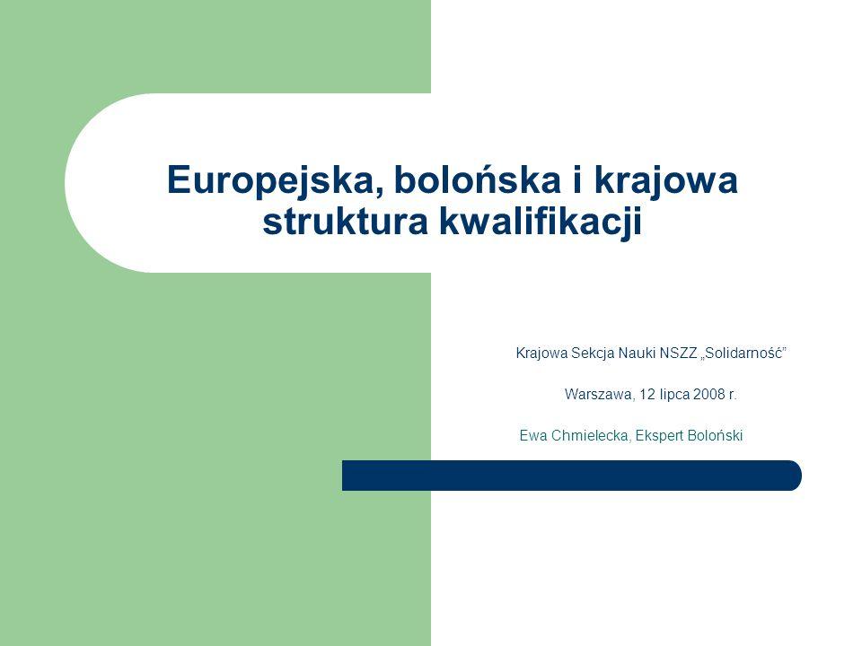 Europejska, bolońska i krajowa struktura kwalifikacji Krajowa Sekcja Nauki NSZZ Solidarność Warszawa, 12 lipca 2008 r.