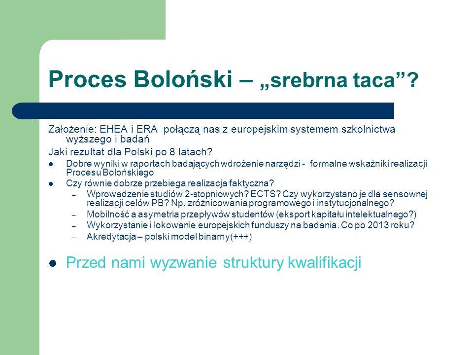Proces Boloński – srebrna taca.