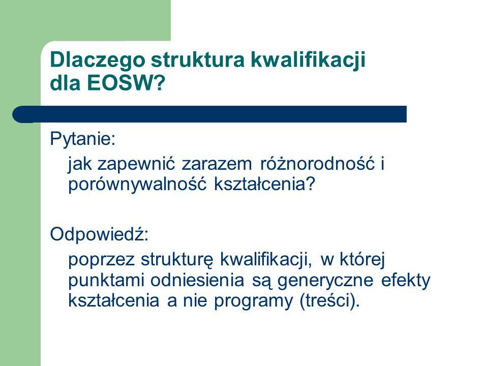Dlaczego struktura kwalifikacji dla EOSW.