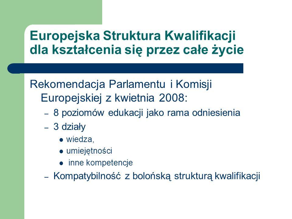 Europejska Struktura Kwalifikacji dla kształcenia się przez całe życie Rekomendacja Parlamentu i Komisji Europejskiej z kwietnia 2008: – 8 poziomów edukacji jako rama odniesienia – 3 działy wiedza, umiejętności inne kompetencje – Kompatybilność z bolońską strukturą kwalifikacji