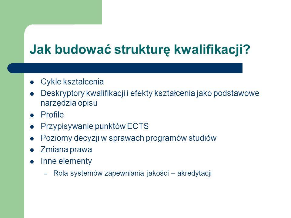 Jak budować strukturę kwalifikacji.