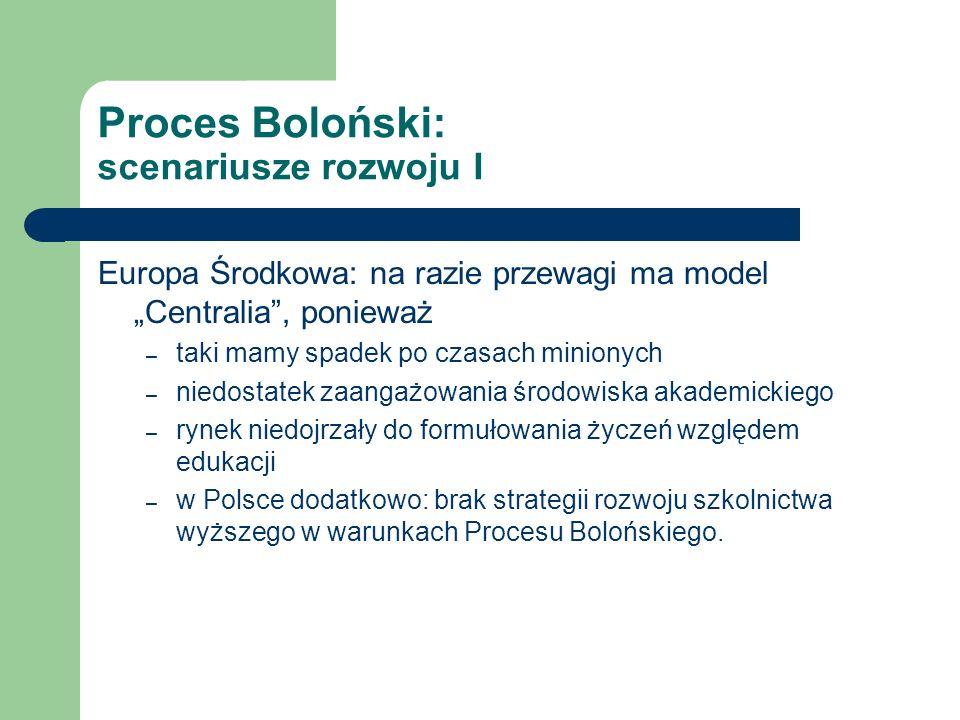 Proces Boloński: scenariusze rozwoju I Europa Środkowa: na razie przewagi ma model Centralia, ponieważ – taki mamy spadek po czasach minionych – niedostatek zaangażowania środowiska akademickiego – rynek niedojrzały do formułowania życzeń względem edukacji – w Polsce dodatkowo: brak strategii rozwoju szkolnictwa wyższego w warunkach Procesu Bolońskiego.