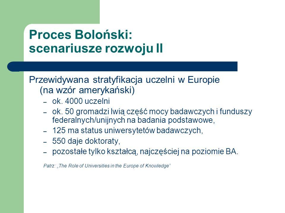 Proces Boloński: scenariusze rozwoju II Przewidywana stratyfikacja uczelni w Europie (na wzór amerykański) – ok.