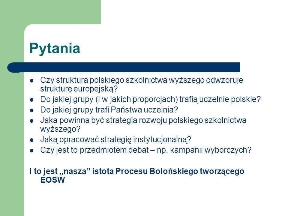 Pytania Czy struktura polskiego szkolnictwa wyższego odwzoruje strukturę europejską.