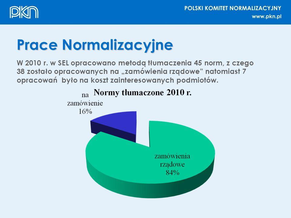 Prace Normalizacyjne W 2010 r. w SEL opracowano metodą tłumaczenia 45 norm, z czego 38 zostało opracowanych na zamówienia rządowe natomiast 7 opracowa