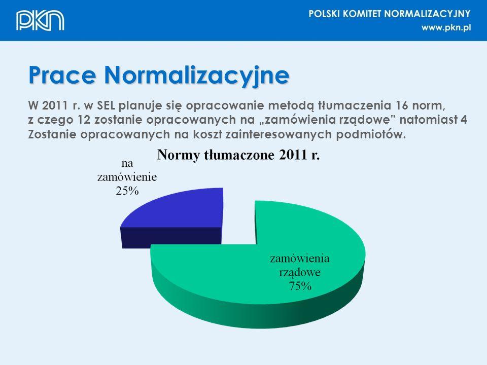 Prace Normalizacyjne W 2011 r. w SEL planuje się opracowanie metodą tłumaczenia 16 norm, z czego 12 zostanie opracowanych na zamówienia rządowe natomi