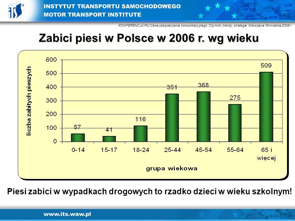 Zabici piesi w Polsce w 2006 r. wg wieku Piesi zabici w wypadkach drogowych to rzadko dzieci w wieku szkolnym!