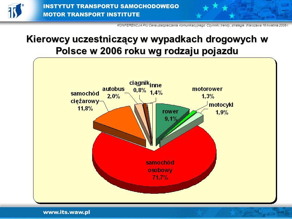 Kierowcy uczestniczący w wypadkach drogowych w Polsce w 2006 roku wg rodzaju pojazdu