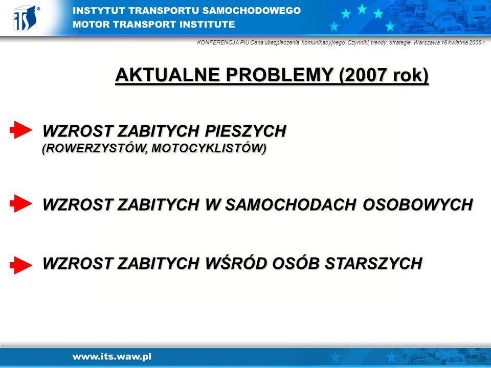 AKTUALNE PROBLEMY (2007 rok) WZROST ZABITYCH PIESZYCH (ROWERZYSTÓW, MOTOCYKLISTÓW) WZROST ZABITYCH W SAMOCHODACH OSOBOWYCH WZROST ZABITYCH WŚRÓD OSÓB