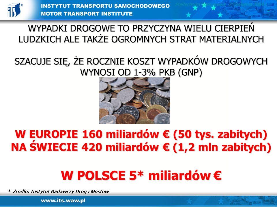 Politechnika Warszawska 20 kwietnia 2004 r. WYPADKI DROGOWE TO PRZYCZYNA WIELU CIERPIEŃ LUDZKICH ALE TAKŻE OGROMNYCH STRAT MATERIALNYCH SZACUJE SIĘ, Ż