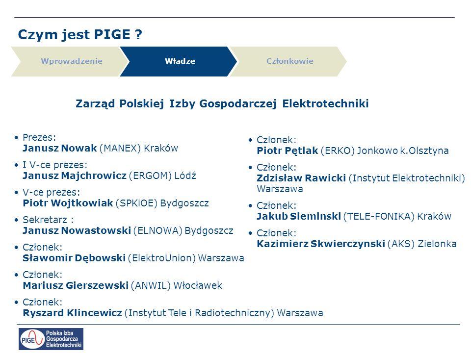 Czym jest PIGE ? Zarząd Polskiej Izby Gospodarczej Elektrotechniki Prezes: Janusz Nowak (MANEX) Kraków I V-ce prezes: Janusz Majchrowicz (ERGOM) Lódź