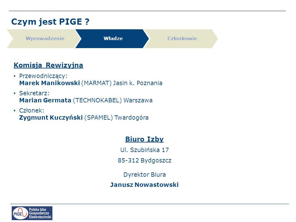 Czym jest PIGE ? Komisja Rewizyjna Przewodniczący: Marek Manikowski (MARMAT) Jasin k. Poznania Sekretarz: Marian Germata (TECHNOKABEL) Warszawa Człone