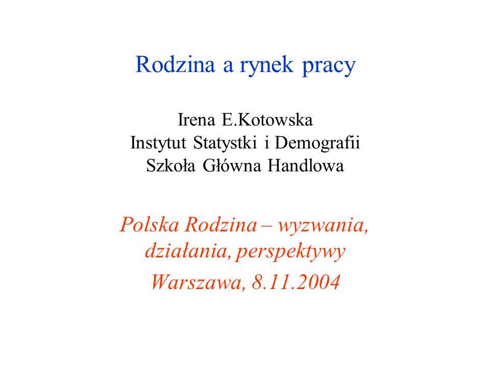 Rodzina a rynek pracy Irena E.Kotowska Instytut Statystki i Demografii Szkoła Główna Handlowa Polska Rodzina – wyzwania, działania, perspektywy Warsza