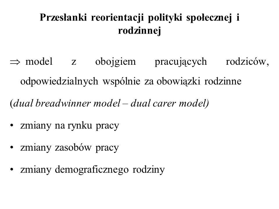 Przesłanki reorientacji polityki społecznej i rodzinnej model z obojgiem pracujących rodziców, odpowiedzialnych wspólnie za obowiązki rodzinne (dual b
