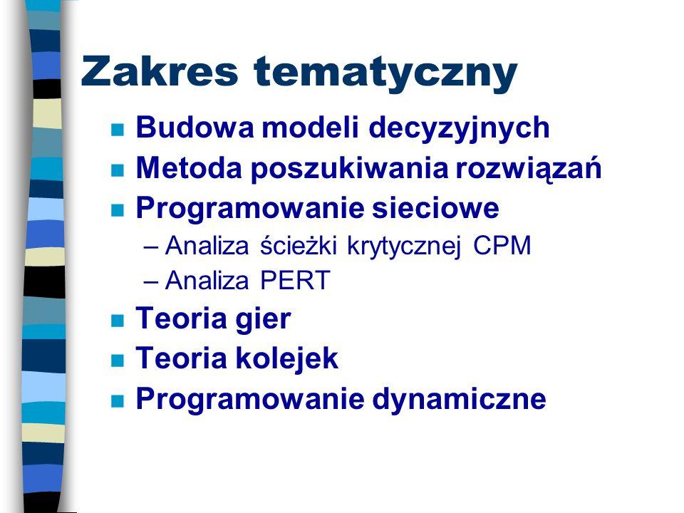 Obszar wiedzy wykorzystywanej w optymalizacji EKONOMIA MATEMATYKA STATYSTYKA EM SM SE BO