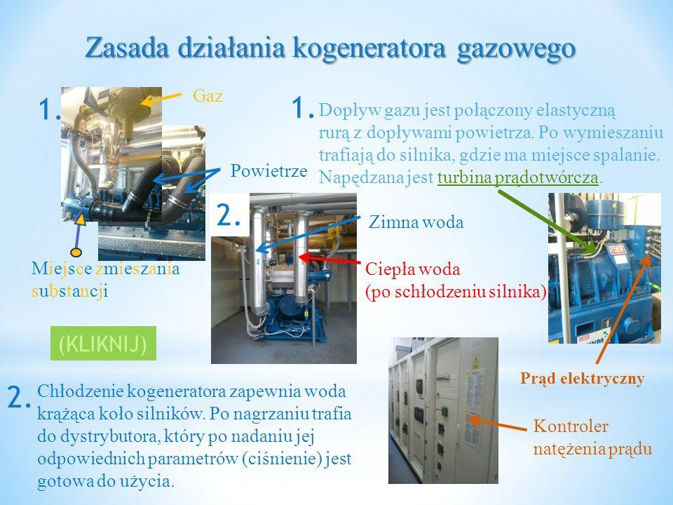 Zasada działania kogeneratora gazowego Gaz Powietrze Miejsce zmieszania substancji Dopływ gazu jest połączony elastyczną rurą z dopływami powietrza. P