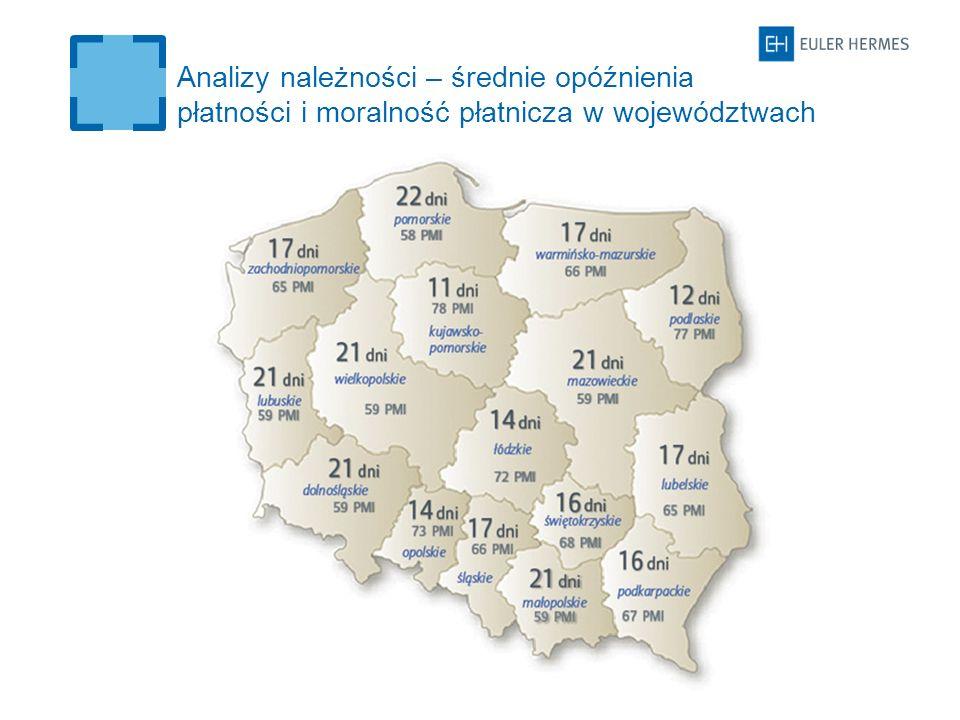Analizy należności – średnie opóźnienia płatności i moralność płatnicza w województwach
