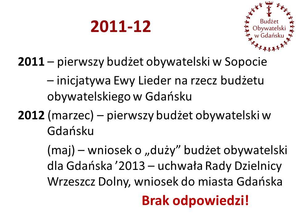 2011 – pierwszy budżet obywatelski w Sopocie – inicjatywa Ewy Lieder na rzecz budżetu obywatelskiego w Gdańsku 2012 (marzec) – pierwszy budżet obywate