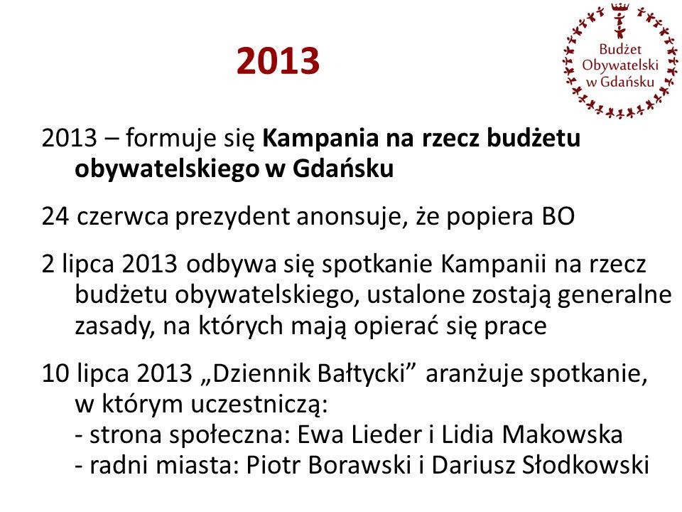 2013 – formuje się Kampania na rzecz budżetu obywatelskiego w Gdańsku 24 czerwca prezydent anonsuje, że popiera BO 2 lipca 2013 odbywa się spotkanie K