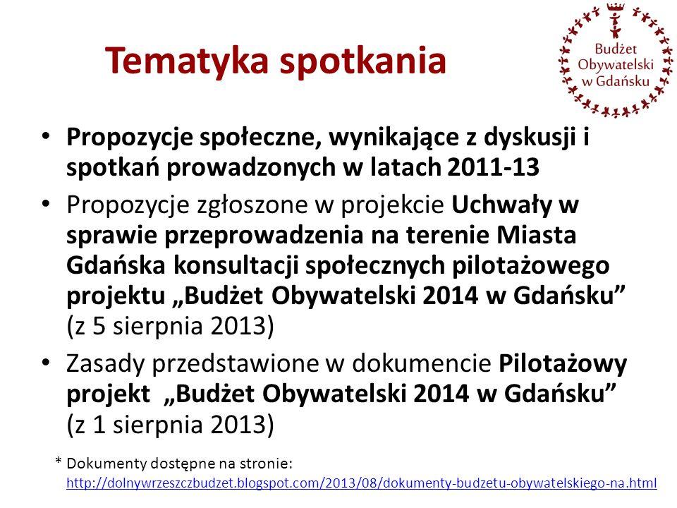 Propozycje społeczne, wynikające z dyskusji i spotkań prowadzonych w latach 2011-13 Propozycje zgłoszone w projekcie Uchwały w sprawie przeprowadzenia