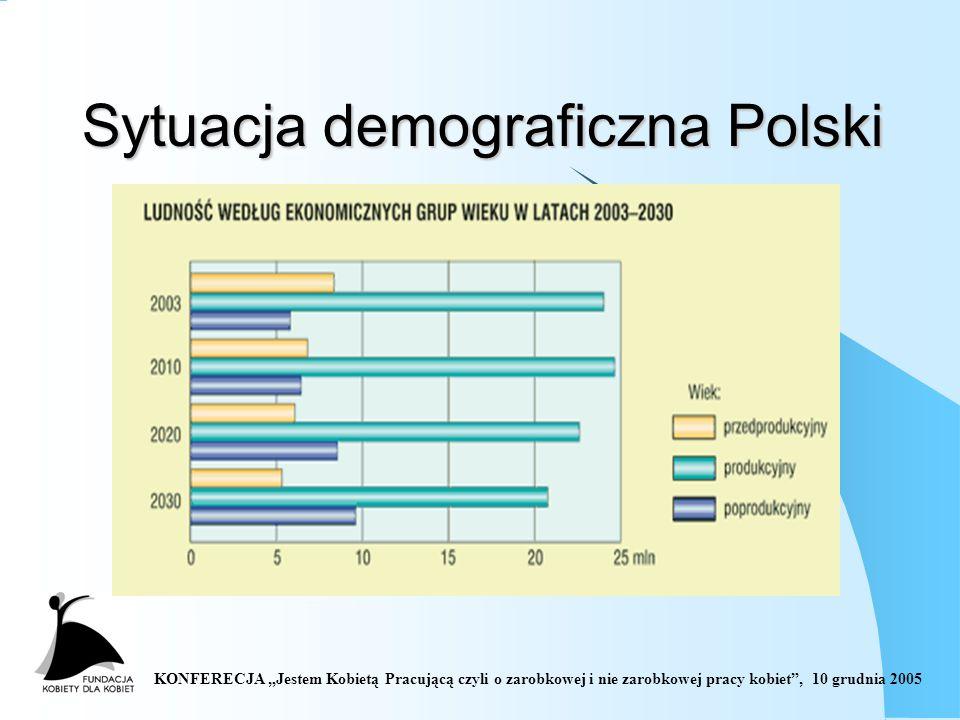 KONFERECJA Jestem Kobietą Pracującą czyli o zarobkowej i nie zarobkowej pracy kobiet, 10 grudnia 2005 Sytuacja demograficzna Polski