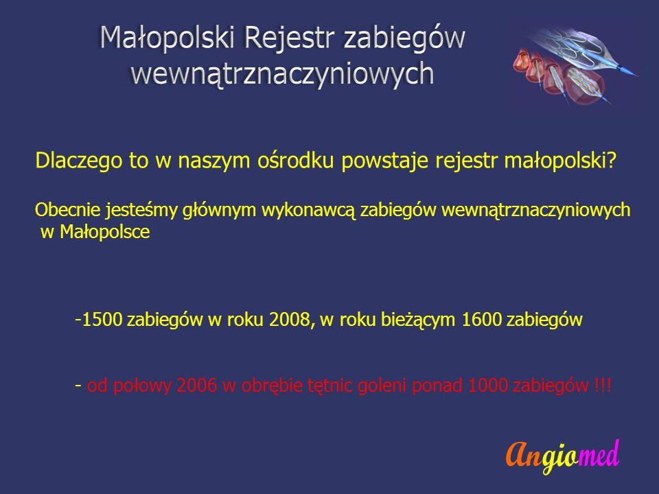 Dlaczego to w naszym ośrodku powstaje rejestr małopolski? Obecnie jesteśmy głównym wykonawcą zabiegów wewnątrznaczyniowych w Małopolsce -1500 zabiegów