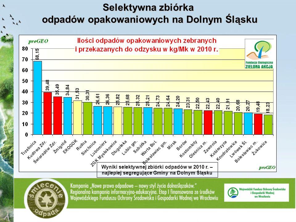 Wyniki selektywnej zbiórki odpadów w 2010 r. – najlepiej segregujące Gminy na Dolnym Śląsku Selektywna zbiórka odpadów opakowaniowych na Dolnym Śląsku