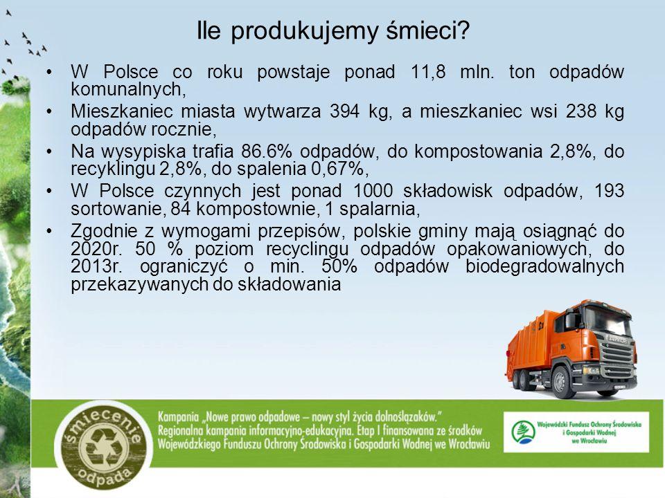 Struktura polskich odpadów Skład odpadów na terenach miejskich (procent wagowy): Papier i karton 19,2% Tworzywa sztuczne 15,1% Szkło 10,0% Metale 2,6% Tekstylia 2,3% Niebezpieczne 1,0% Wielkogabarytowe 2,6% Organiczne i zielone 33,3% Mineralne 3,2% Inne 8,2% Skład odpadów na terenach wiejskich (procent wagowy): Papier i karton 5,0% Tworzywa sztuczne 10,3% Szkło 10,0% Metale 2,4% Tekstylia 2,1% Niebezpieczne 1,0% Wielkogabarytowe 1,3% Organiczne i zielone 35,6% Mineralne 6,0% Inne 27,3%