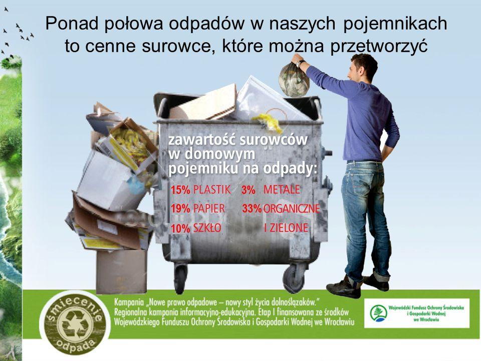 Sposoby zagospodarowania odpadów Sposoby zagospodarowania odpadów: składowanie, recykling, kompostowanie, spalanie, Przetwarzanie odpadów musi być poprzedzone segregacją.