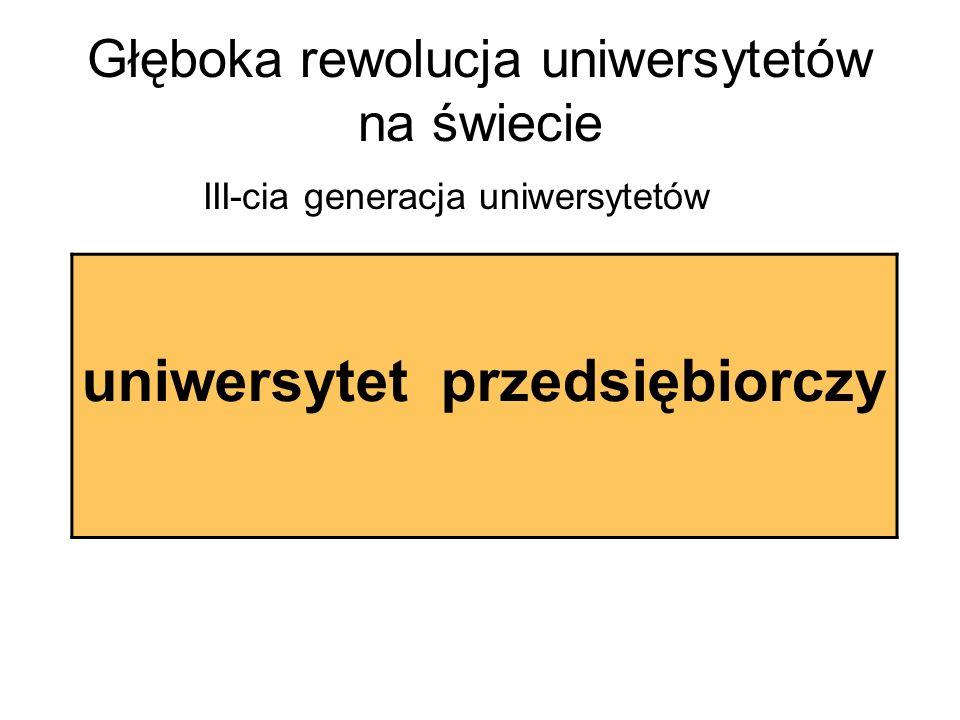 Głęboka rewolucja uniwersytetów na świecie III-cia generacja uniwersytetów uniwersytet przedsiębiorczy