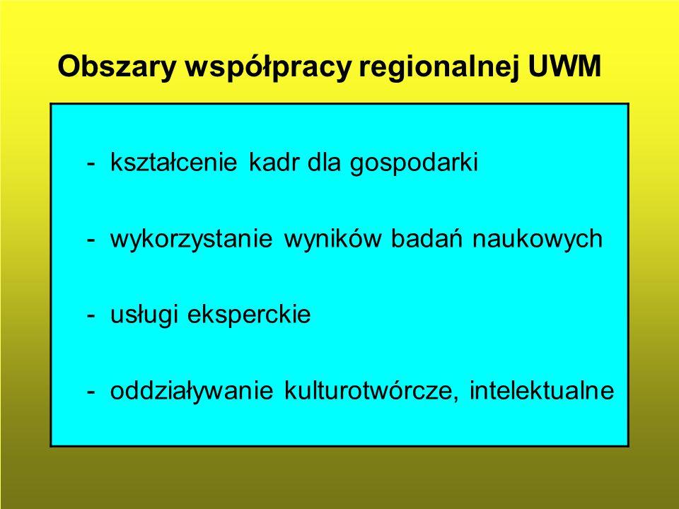 Obszary współpracy regionalnej UWM - kształcenie kadr dla gospodarki - wykorzystanie wyników badań naukowych - usługi eksperckie - oddziaływanie kulturotwórcze, intelektualne