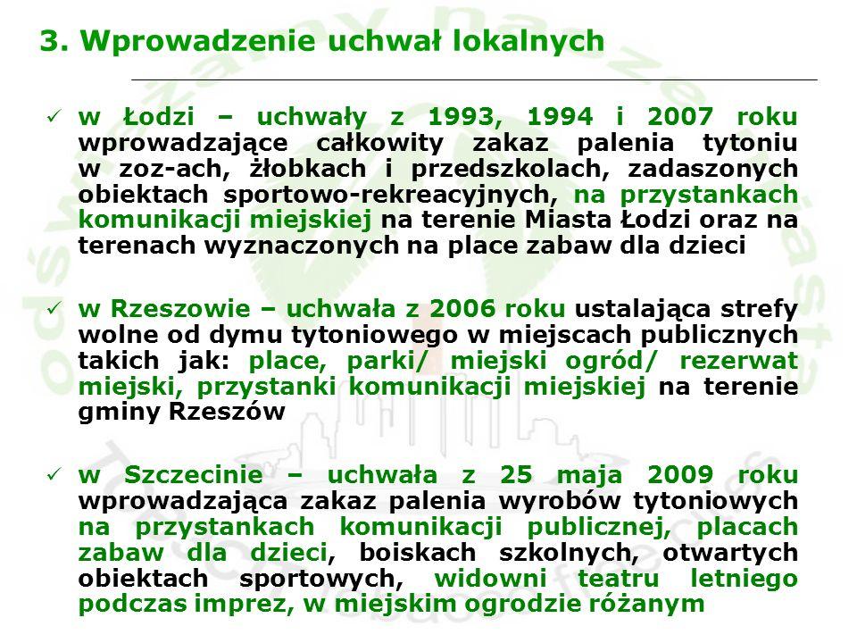3. Wprowadzenie uchwał lokalnych w Łodzi – uchwały z 1993, 1994 i 2007 roku wprowadzające całkowity zakaz palenia tytoniu w zoz-ach, żłobkach i przeds