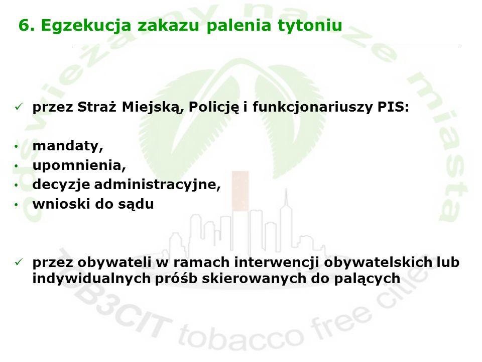 6. Egzekucja zakazu palenia tytoniu przez Straż Miejską, Policję i funkcjonariuszy PIS: mandaty, upomnienia, decyzje administracyjne, wnioski do sądu