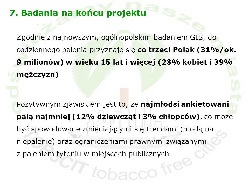 7. Badania na końcu projektu Zgodnie z najnowszym, ogólnopolskim badaniem GIS, do codziennego palenia przyznaje się co trzeci Polak (31%/ok. 9 milionó