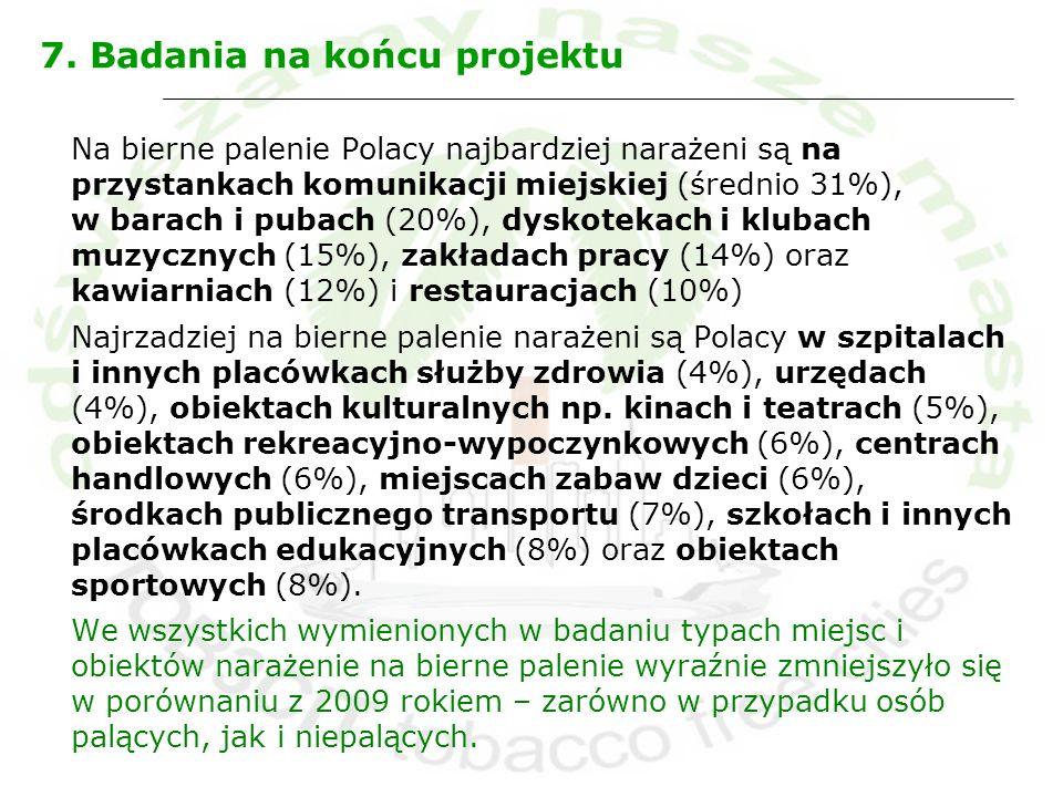 7. Badania na końcu projektu Na bierne palenie Polacy najbardziej narażeni są na przystankach komunikacji miejskiej (średnio 31%), w barach i pubach (