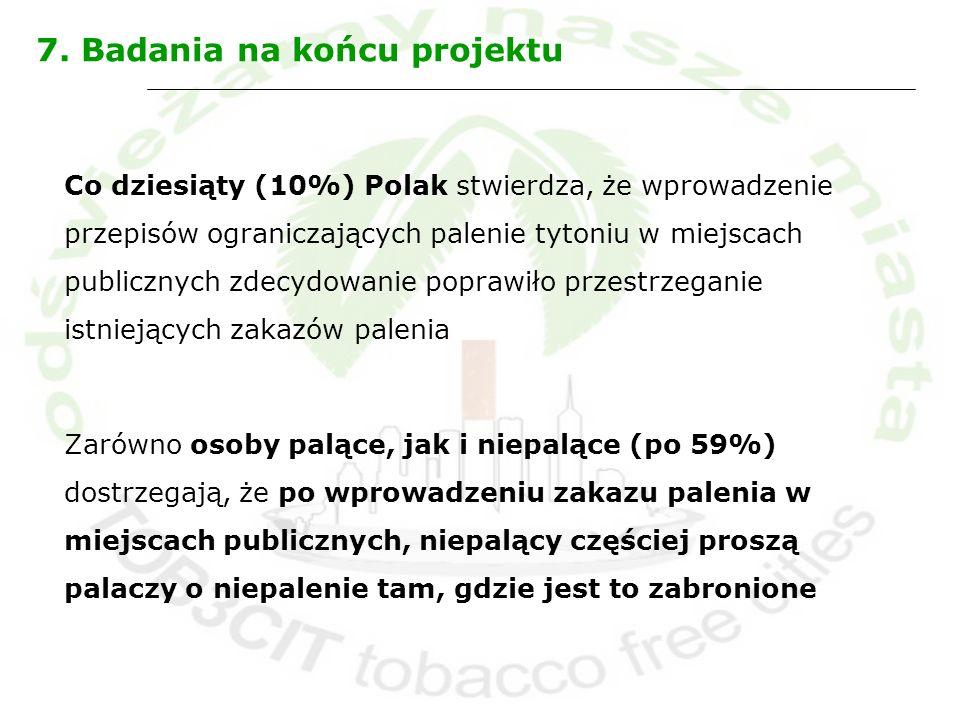 7. Badania na końcu projektu Co dziesiąty (10%) Polak stwierdza, że wprowadzenie przepisów ograniczających palenie tytoniu w miejscach publicznych zde