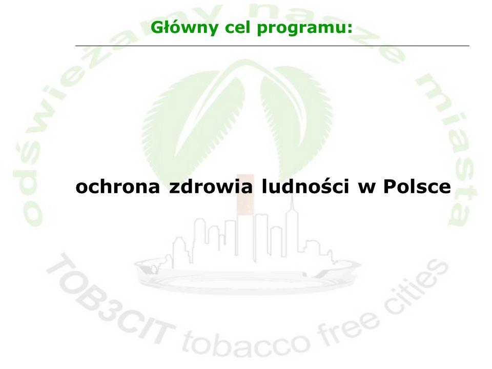 ochrona zdrowia ludności w Polsce Główny cel programu: