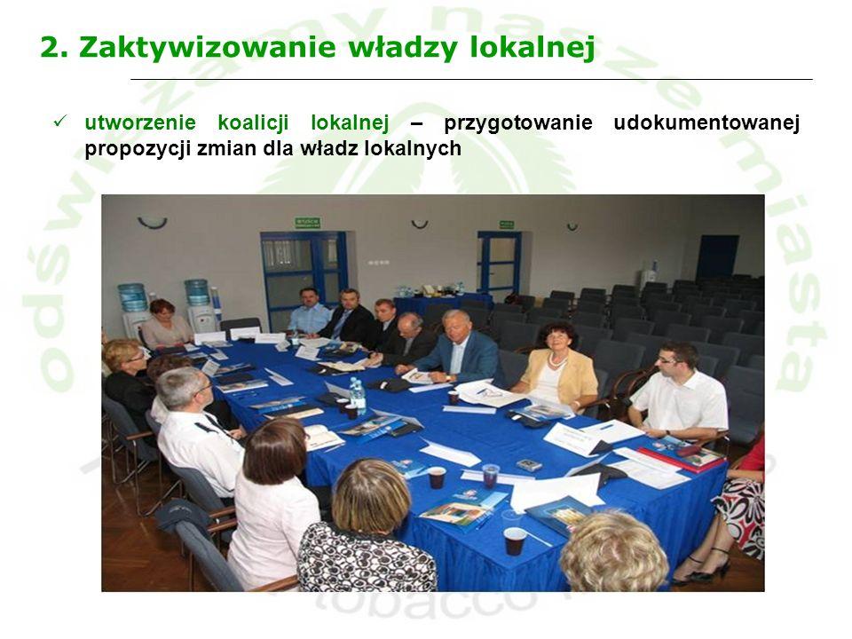 2. Zaktywizowanie władzy lokalnej utworzenie koalicji lokalnej – przygotowanie udokumentowanej propozycji zmian dla władz lokalnych