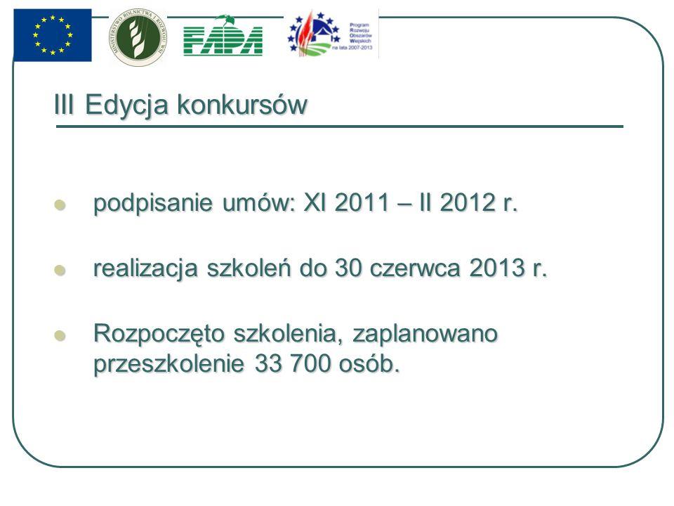 III Edycja konkursów podpisanie umów: XI 2011 – II 2012 r.