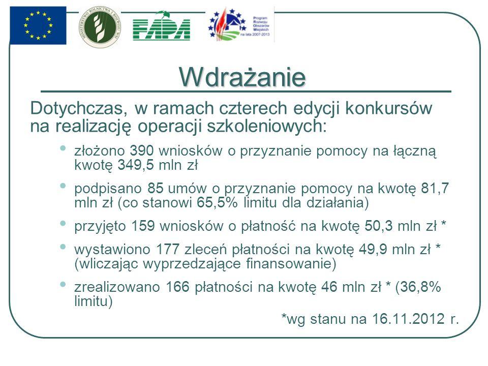 Dotychczas, w ramach czterech edycji konkursów na realizację operacji szkoleniowych: złożono 390 wniosków o przyznanie pomocy na łączną kwotę 349,5 mln zł podpisano 85 umów o przyznanie pomocy na kwotę 81,7 mln zł (co stanowi 65,5% limitu dla działania) przyjęto 159 wniosków o płatność na kwotę 50,3 mln zł * wystawiono 177 zleceń płatności na kwotę 49,9 mln zł * (wliczając wyprzedzające finansowanie) zrealizowano 166 płatności na kwotę 46 mln zł * (36,8% limitu) *wg stanu na 16.11.2012 r.