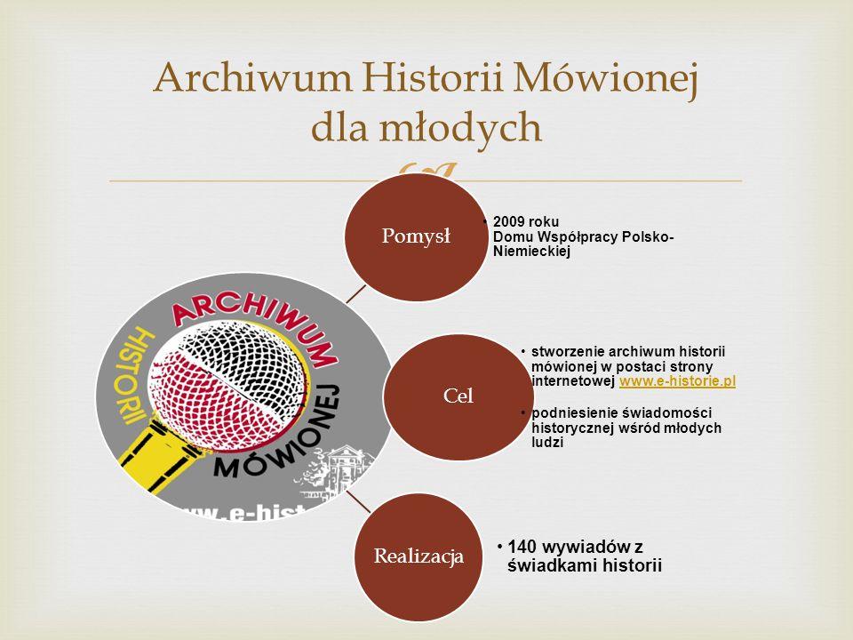 Pomysł 2009 roku Domu Współpracy Polsko- Niemieckiej Cel stworzenie archiwum historii mówionej w postaci strony internetowej www.e-historie.pl www.e-h
