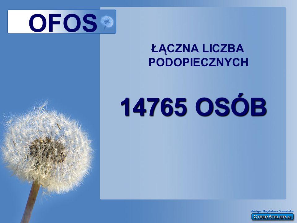 OFOS ŁĄCZNA LICZBA PODOPIECZNYCH 14765 OSÓB